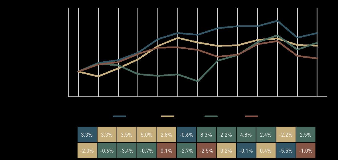 Årsafkast / Markedsafkast 2017 aktier - danske, norske, finske, svenske